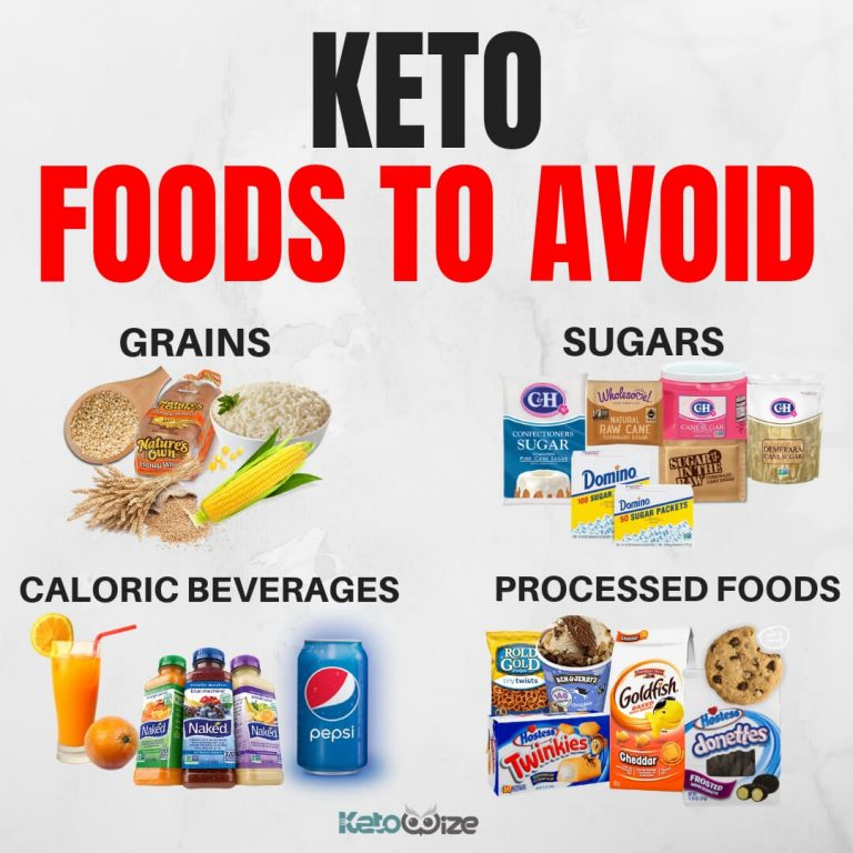 Keto 101 The Basics Of The Low Carb Lifestyle Ketowize