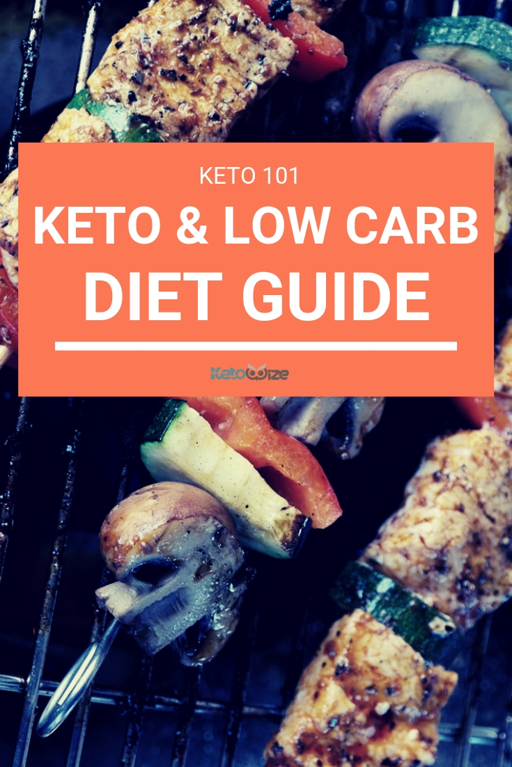 Keto 101 - The complete ketogenic and low carb diet guide for beginners. Maximize your weight loss success while eating delicious recipes, desserts, and more. Everything you need from shopping lists to snack ideas to meal plans to how to manage the keto flu. Don\'t go through through ketosis alone. #ketodiet #ketoweightloss #ketorecipes