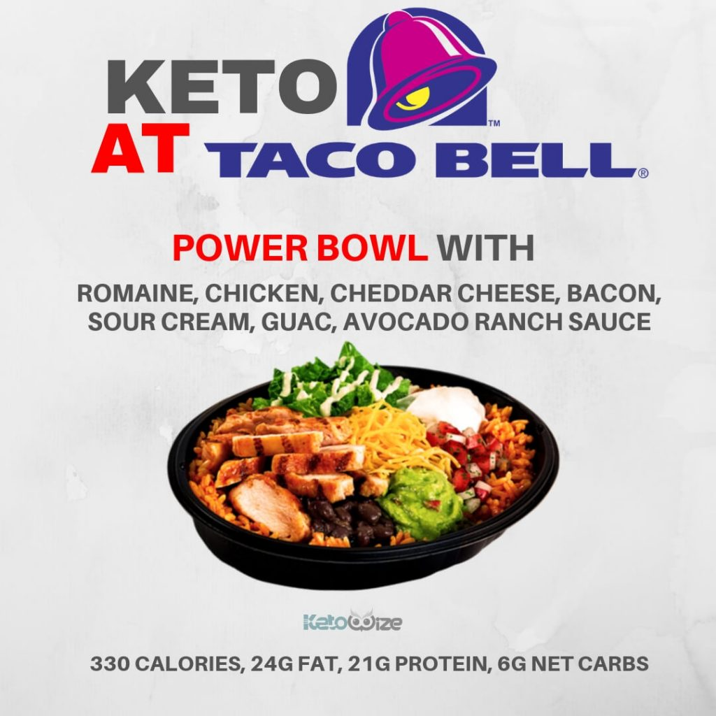 Keto At Taco Bell Power Bowl