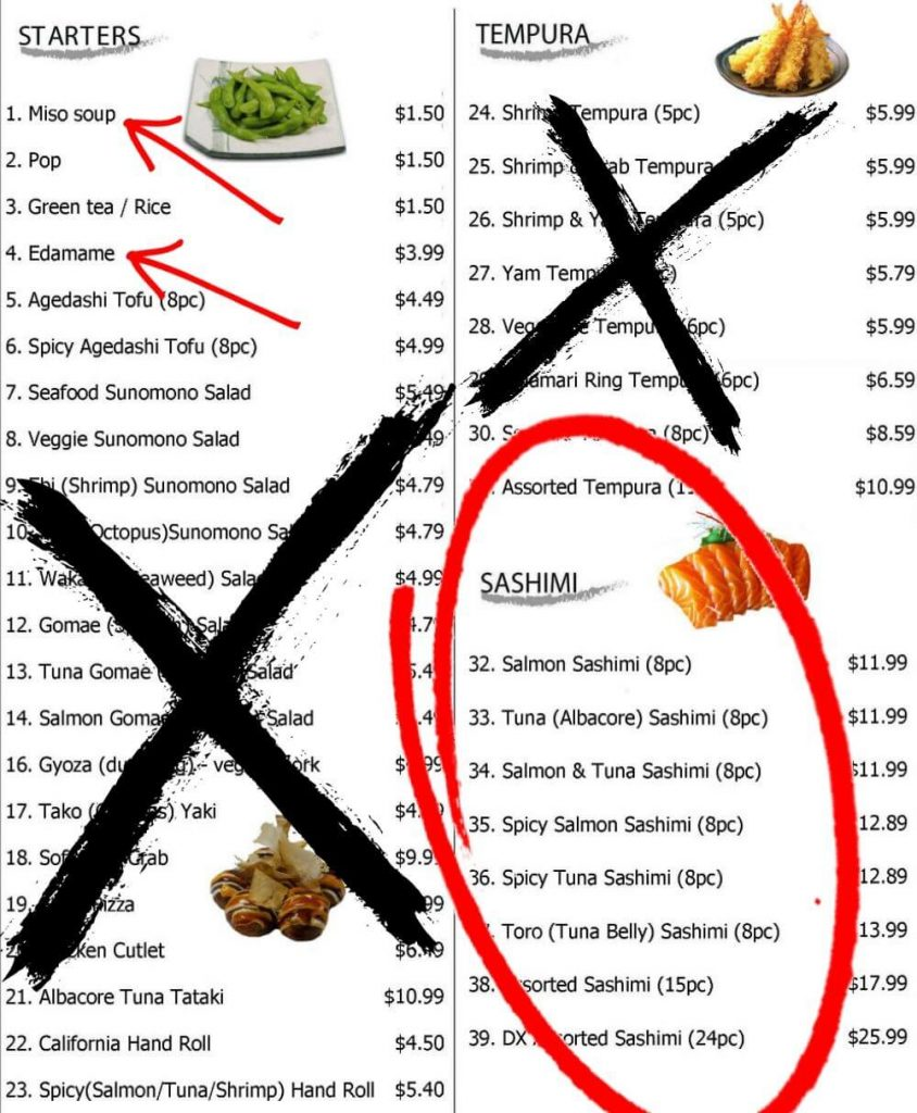 Sushi Menu - What you can and can't eat