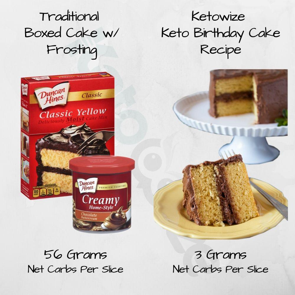 Boxed Cake w/ Frosting vs. Ketowize Keto Birthday Cake